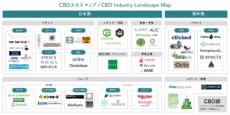 CBDカオスマップ 2021年1月版を公開