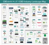 CBDカオスマップ 2021年7月版を公開